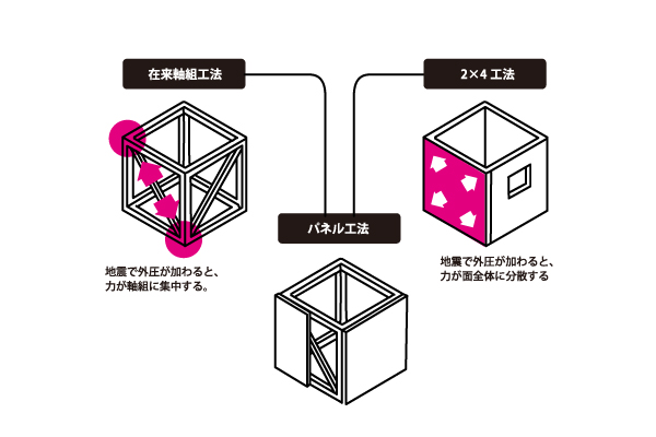 web008_003