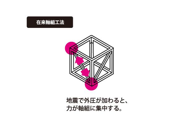 web008_004
