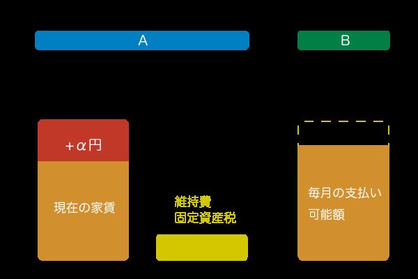 web029_003