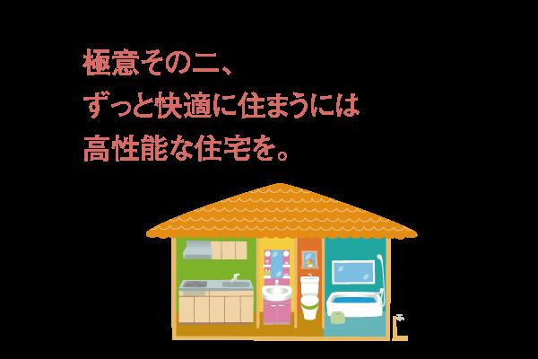 web090_003
